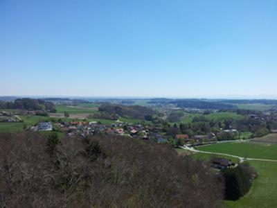 Ebersberg, Blick nach Ost
