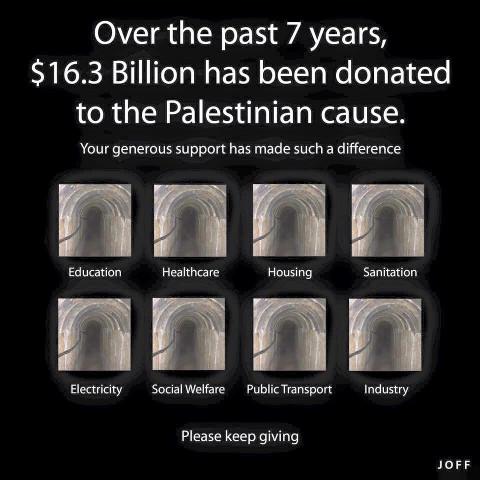 Hilfe für Palästinenser geht in Terror-Tunnel