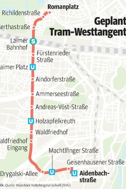 Trambahn-Westtangente München